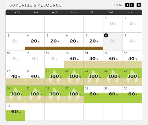 resource Calendar sample